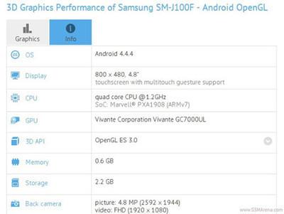 samsung-sm-j100-–-lte-смартфон-с-android-4-4-4-и-4-ядерным-процессором