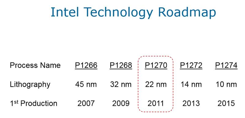 новые-процессоры-amd-fx-появятся-в-2016-году-новости-hardware-3dnews